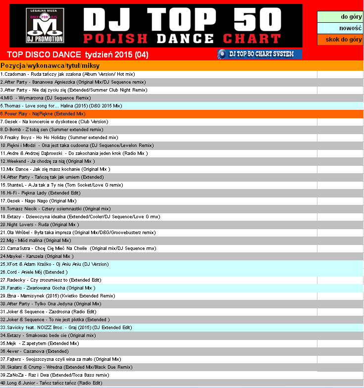 djpromotion_top_disco_dance_2015_04_new.PNG