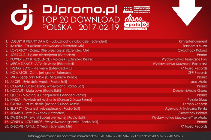 TOP 20 Download Polska (12.02.2017 - 19.02.2017)