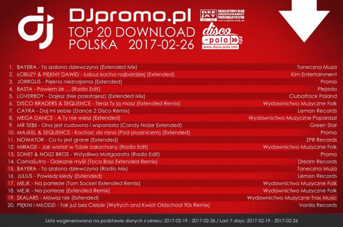 TOP 20 Download Polska (19.02.2017 – 26.02.2017)